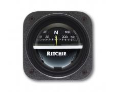 RITCHIE V 537